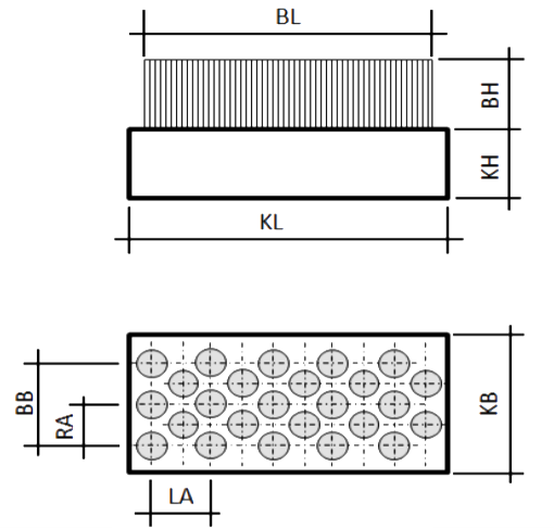 Profil und Besatz Sonderleistenbürste