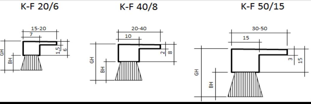 Profil KF Standardleistenbürste