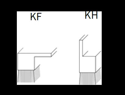 Leistenbürsten KF und KH