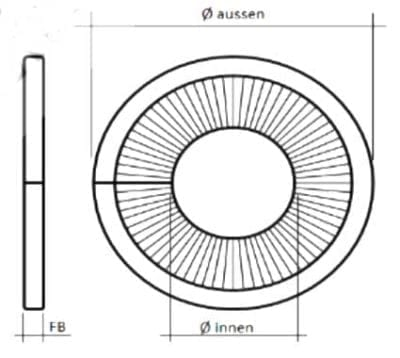 Streifenbürste ringförmig